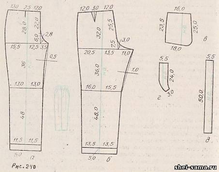 Штани чоловічі класичного стилю з помірним обляганням в області стегон 2b4cd73909fbf